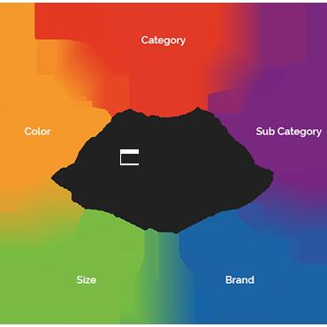 mybizcart-product-org